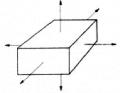 Isotropa magneter