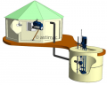 Biogasutrustning